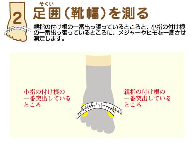 出典:http://ec.midori-anzen.com/shop/contents1/foot_size.aspx