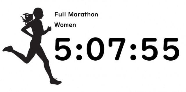 フルマラソン女子の平均タイム