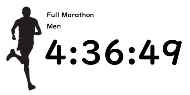 フル マラソン タイム