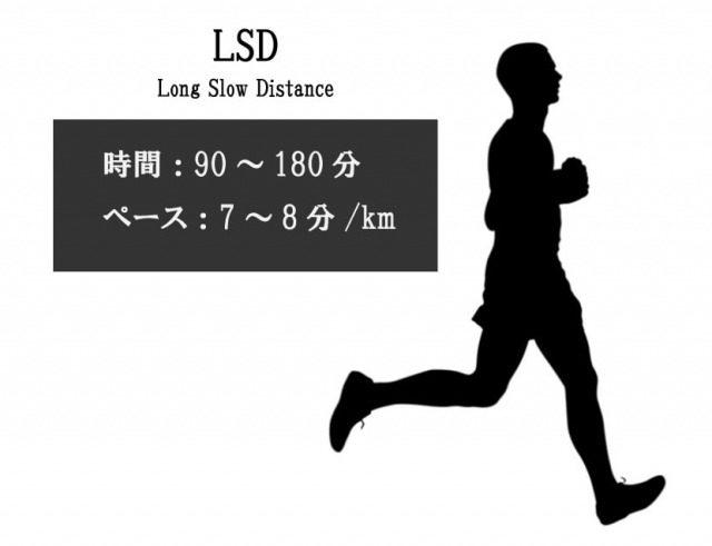 LSDトレーニング