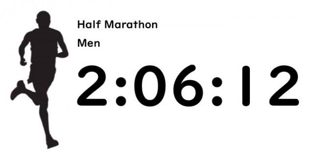 ハーフマラソン男性の平均タイム