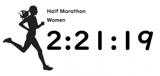ハーフマラソン女子の平均タイム