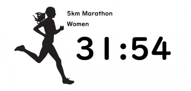 5kmマラソン女子の平均タイム
