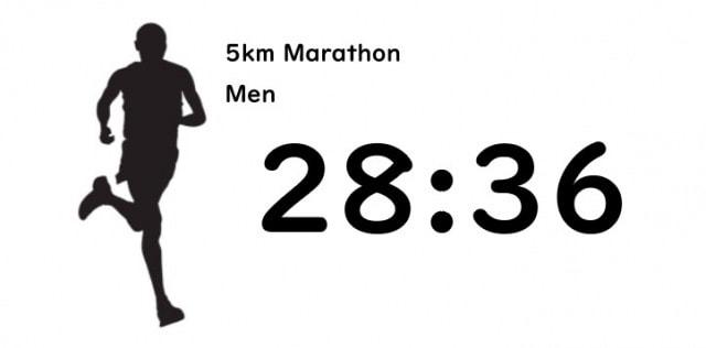 5kmマラソン男子の平均タイム