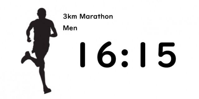 3kmマラソン男子の平均タイム