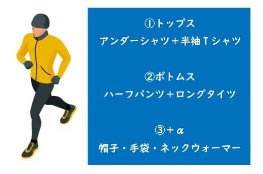 冬マラソンの男子の服装