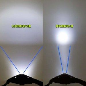 照射範囲の切り替え