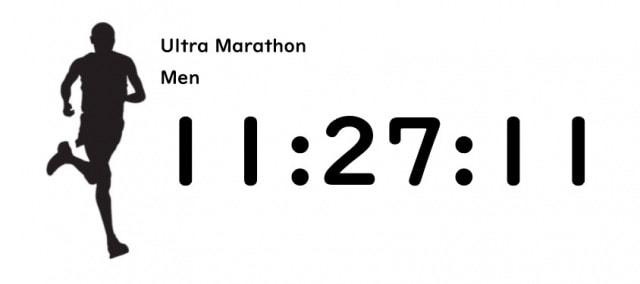 ウルトラマラソン男子の平均タイム