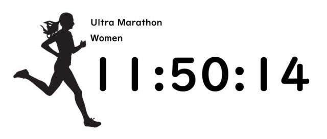 ウルトラマラソン女子の平均タイム