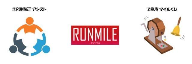 RUNマイルの使い方
